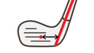 ゴルフ-クラブ-シャフトとクラブヘッドのズレ-イラスト