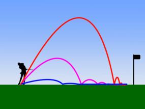 ゴルフ-アプローチ-弾道-イラスト