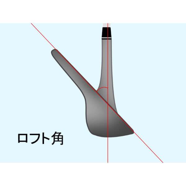 ゴルフ-ロフト角-イラスト